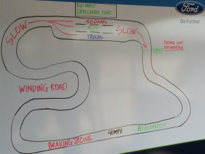 ecoboost course